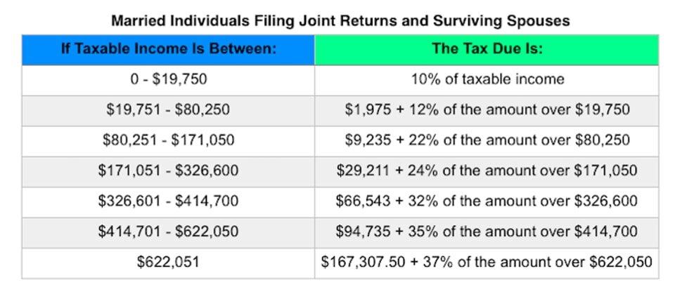 irs increases  estate tax exemption postic bates 960 x 416 · jpeg