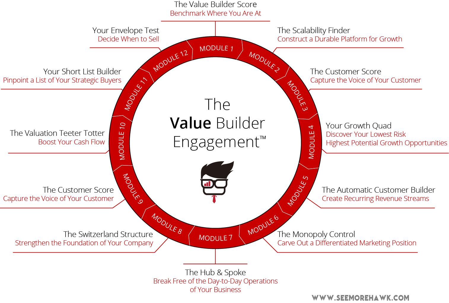 Value Builder infographic SH logo.png