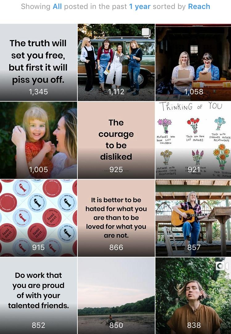 Feminest-Instagram+Insights-Reach.jpg