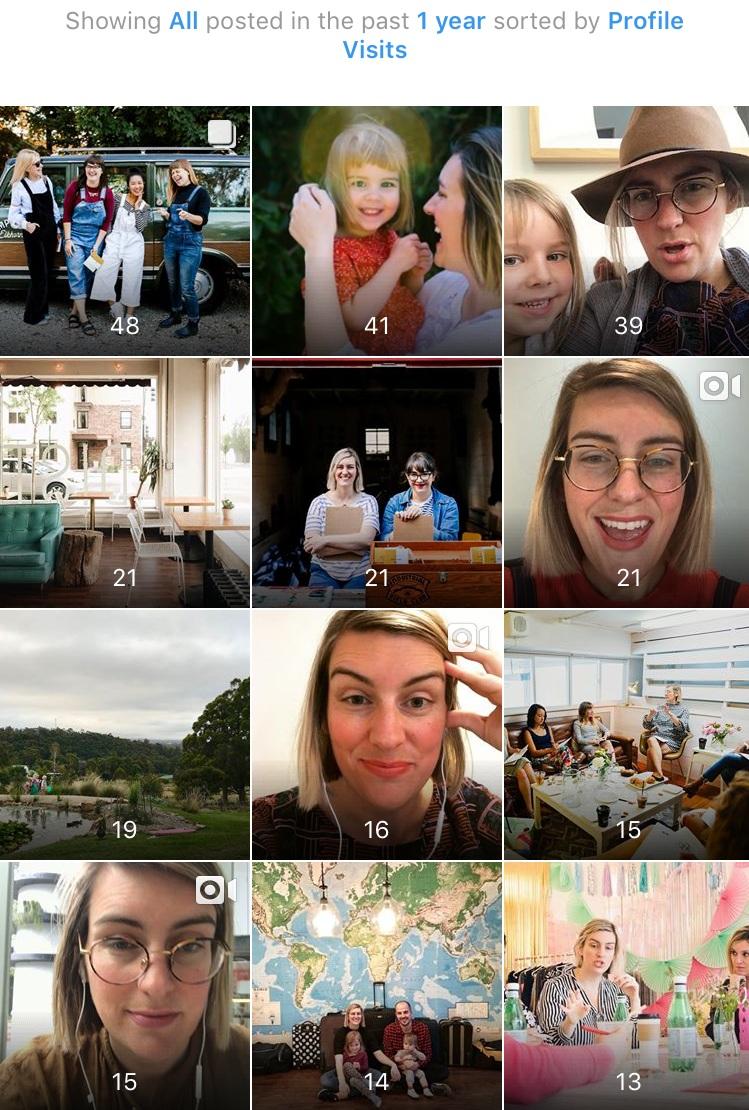 Feminest-Instagram+Insights-Visits.jpg