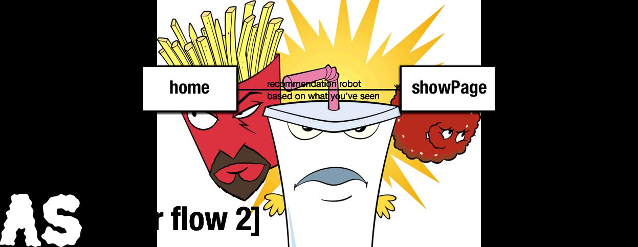 User Flow 2.png