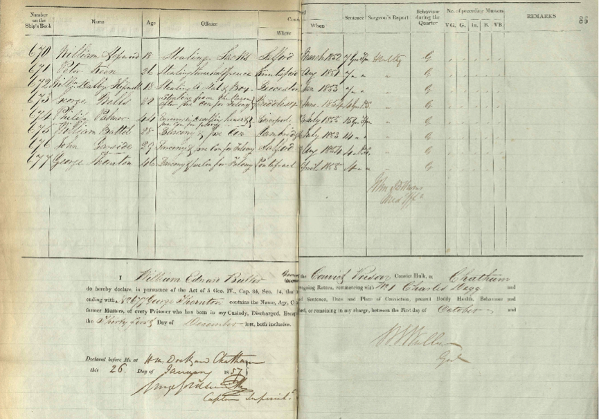 Prison record from the Defence Hulk