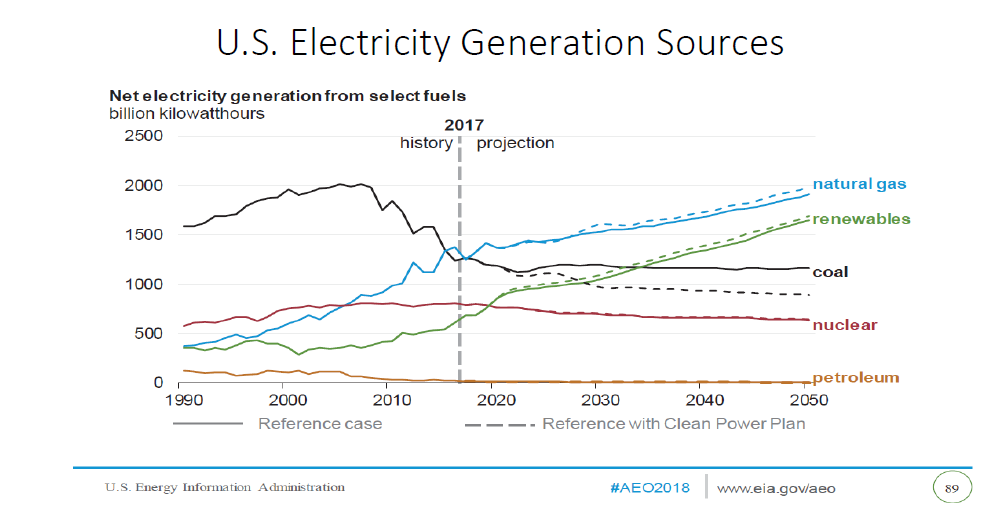 Electricity Generation.png