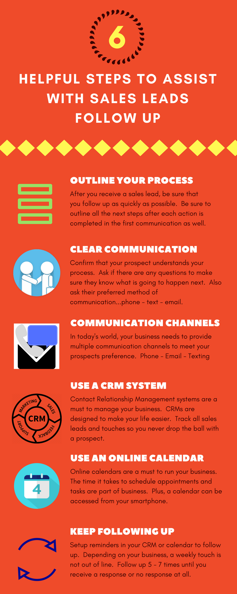 6 Steps for sales leads follow up.infographic.png