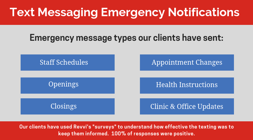 Getrevvi-Emergency-Text-Notifications.png