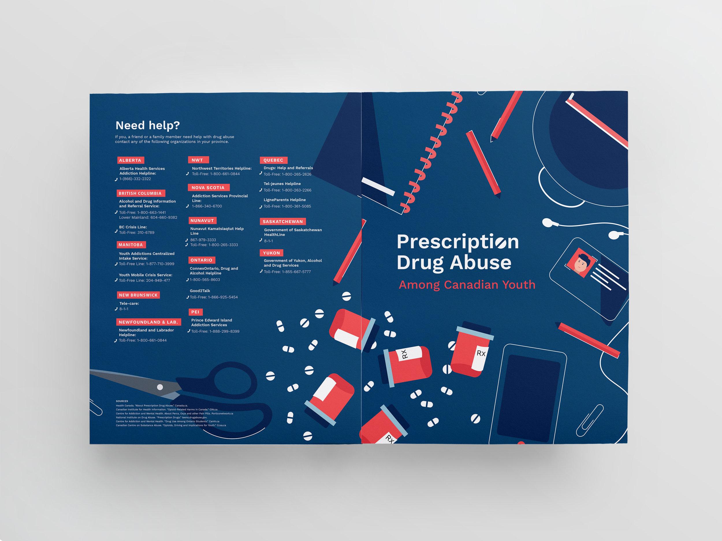 Prescription-Drug-Abuse-Mockup-4.jpg