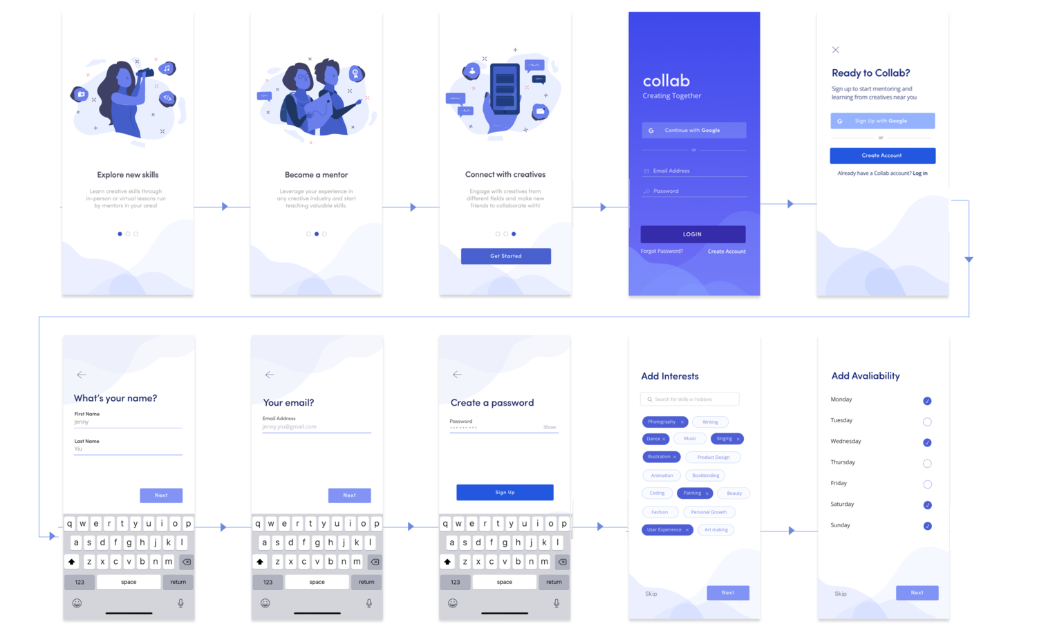 collab-onboarding-flow-updated.png