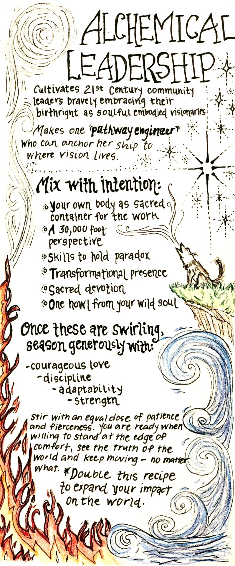 """Art by Mallory """"Wildflower"""" Kozar Wolf & former Shakti Rising Resource Rich Director Doodling is one of her native languages Favorite Shakti leadership method: Sky to Dirt (Visionary based strategic planning) Shakti leadership legacy: The Believer Garden"""