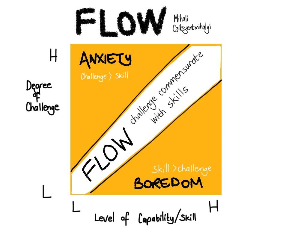 FLOW-model.jpg
