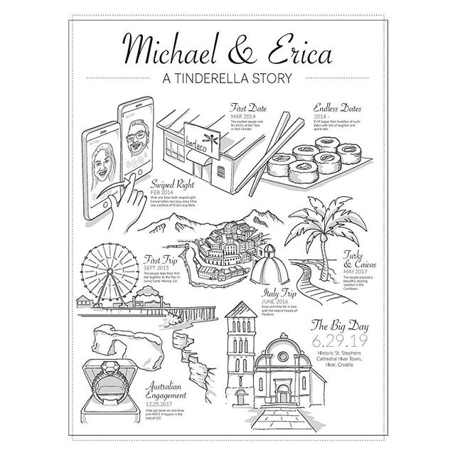 "We are always excited and honored when we get asked to work on a meaningful project. We had a great time working on a custom ""Our Story"" illustration for Michael & Erica. It's a great way to share your love story with your wedding guests on your website or print it out for your big day! • • • _____________________ #meetMEinhvar #kompasdesign #creativedirection #bykompas #ourstory #ourlovestory #infographic #weddinginspiration #weddinginspo #weddingseason #weddingdesign #weddingidea #artofvisuals #huffpostido #illustration #custom #weddingideas #weddinginfograph #weddinggift #weddingstorytellers #weddingwebsite #weddingsigns #customwedding #weddingsignage"