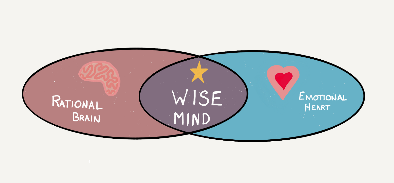 wisemind.png