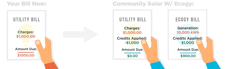 billing-Community-Solar-Main-Graphic.jpg
