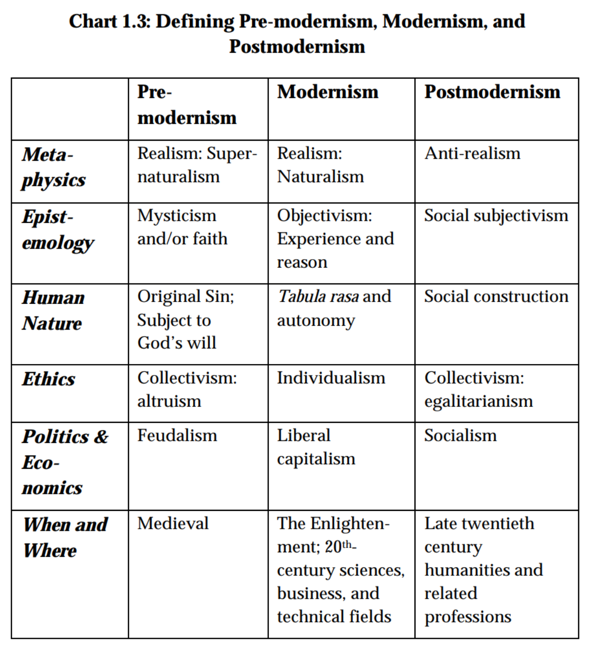 defining-postmodernism-great-connections-podcast.png