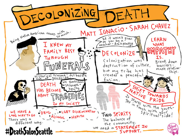 Live illustration of Sarah in conversation with Matt Ignacio on Decolonizing Death, by Silent James.