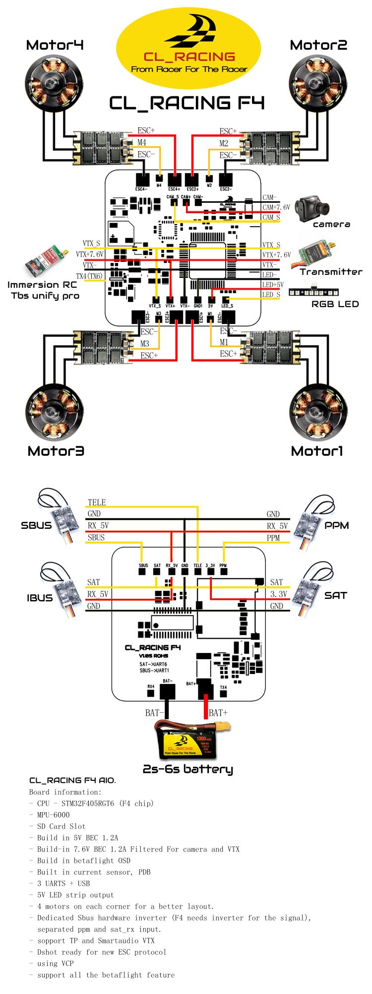 cl-racing-wiring.jpg