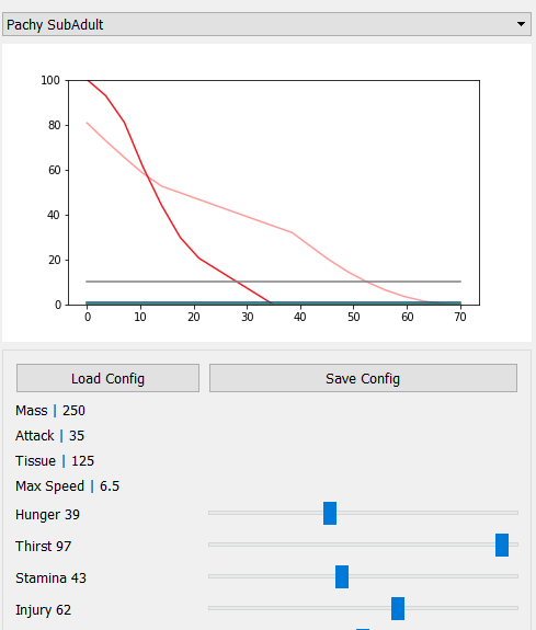Perceiving Dakota ~40% stamina and ~60% injury.