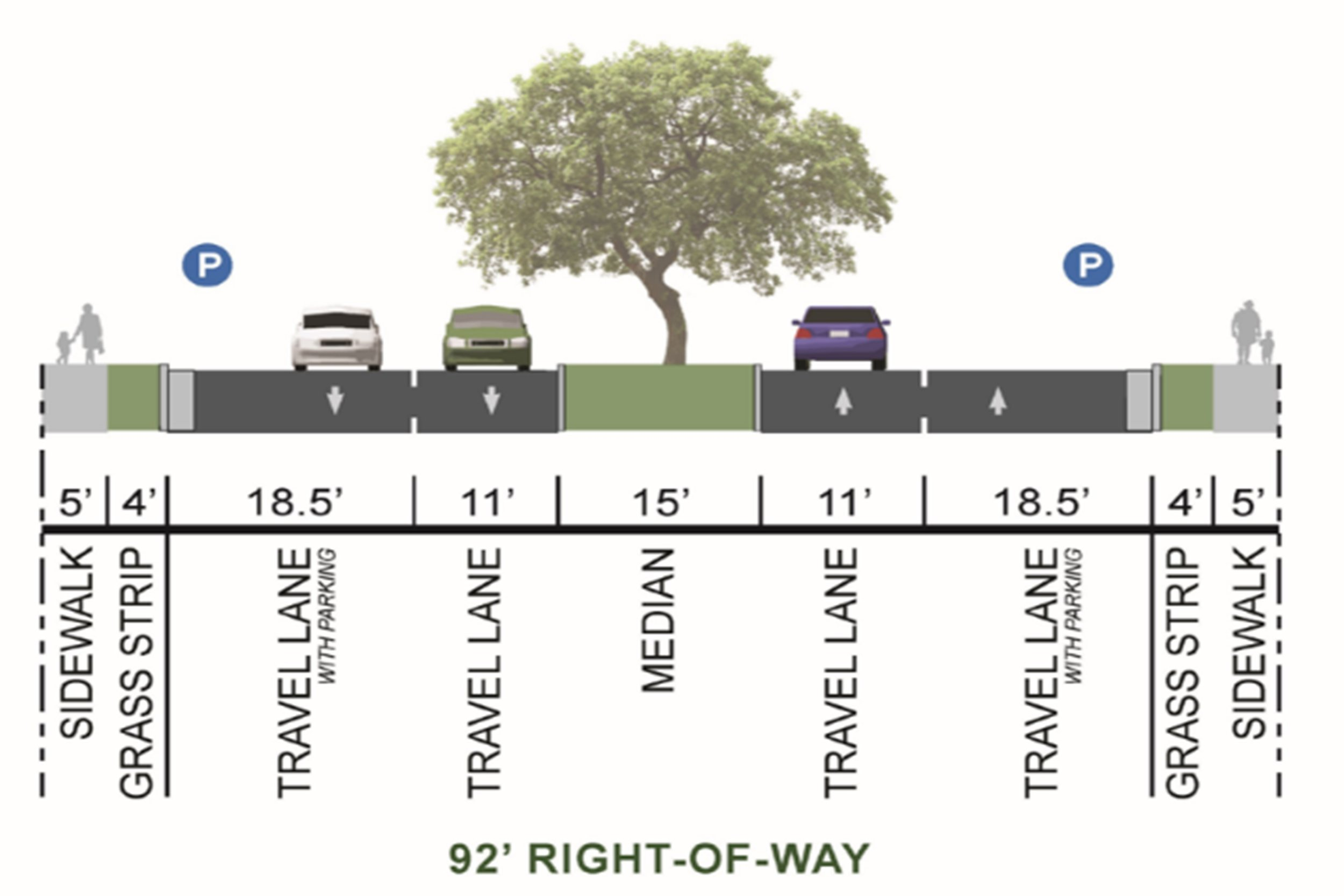 National Street Cross Section (existing)