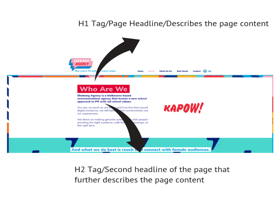 H1 and H2 tags and headlines.png