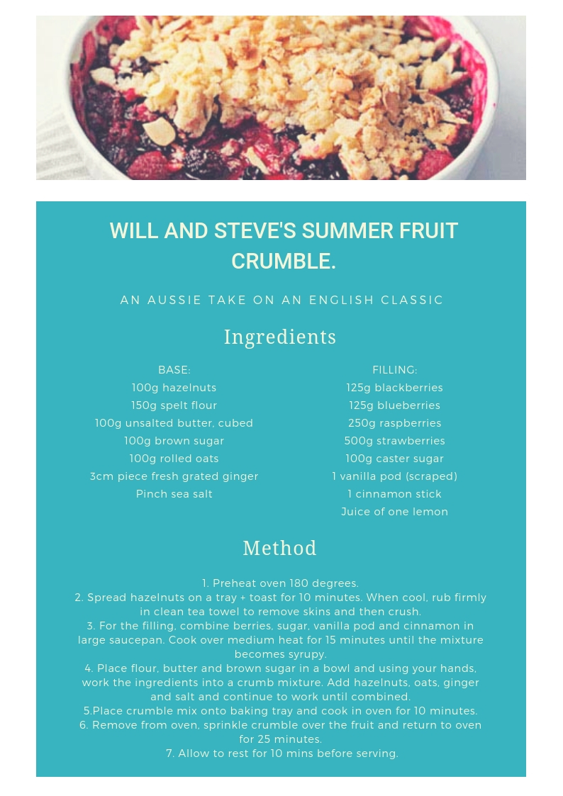 Blue Fruit and Vegetable Salad Recipe Card (1).jpg