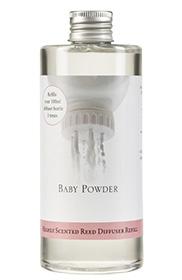 R1710 Baby Powder