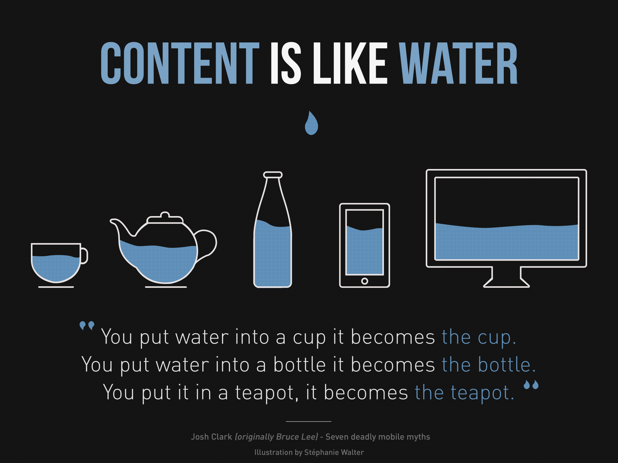 Content is like water responsive web design
