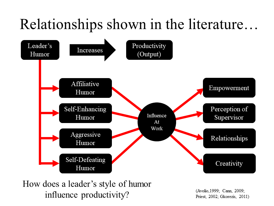 Research Map.png