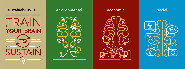 Photo Credit: http://sustain.cofc.edu/