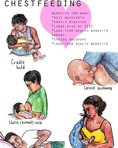 Picture credit to Miyuki Baker.  Estellamiyukibaker.com #chestfeeding #worldbreastfeedingweek2018 #bravingbreastfeeding #bravingchestfeeding #bravingdoulas