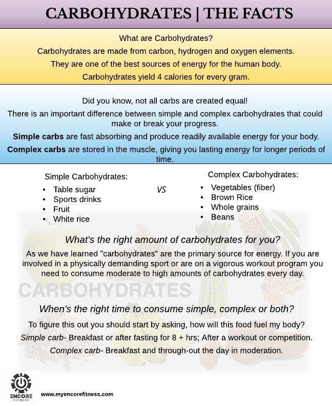 Carbohydrates (2).jpg
