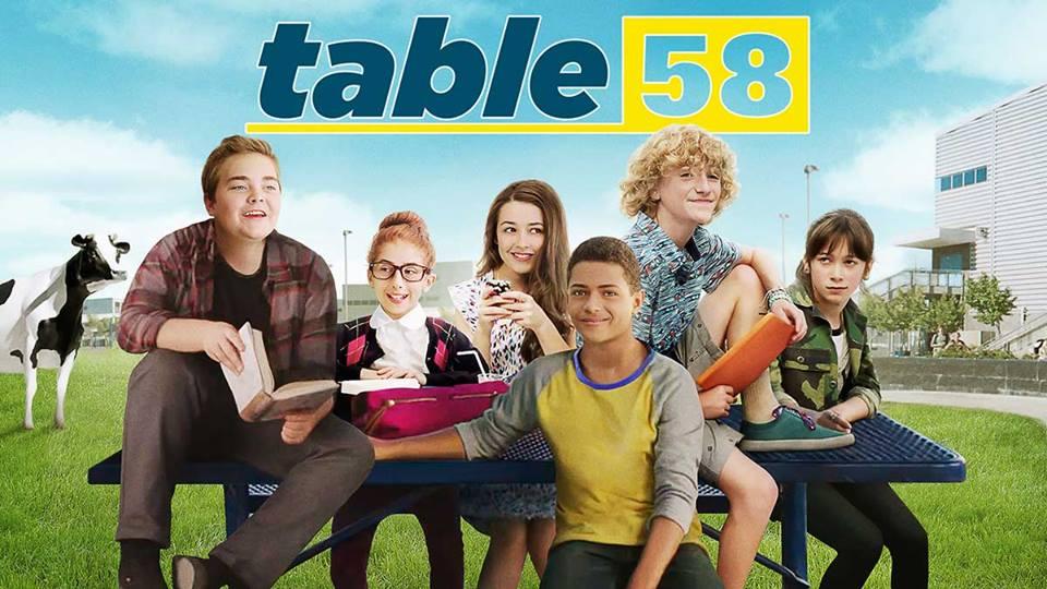 Table 58 (Pilot)