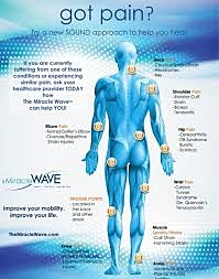 Sound Wave Therapy  - Relieve pain quickly with this new technology!