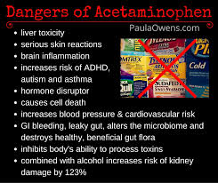 Without (NAC) acetaminophen can be very dangerous to your liver.