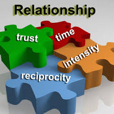 Long Lasting Qualities to Look For in a Relationship.