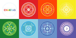 Chakras can be felt, heard, and seen