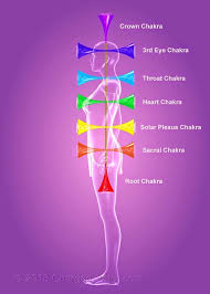 Chakras circulate energy in all areas of our body to maintain optimal health