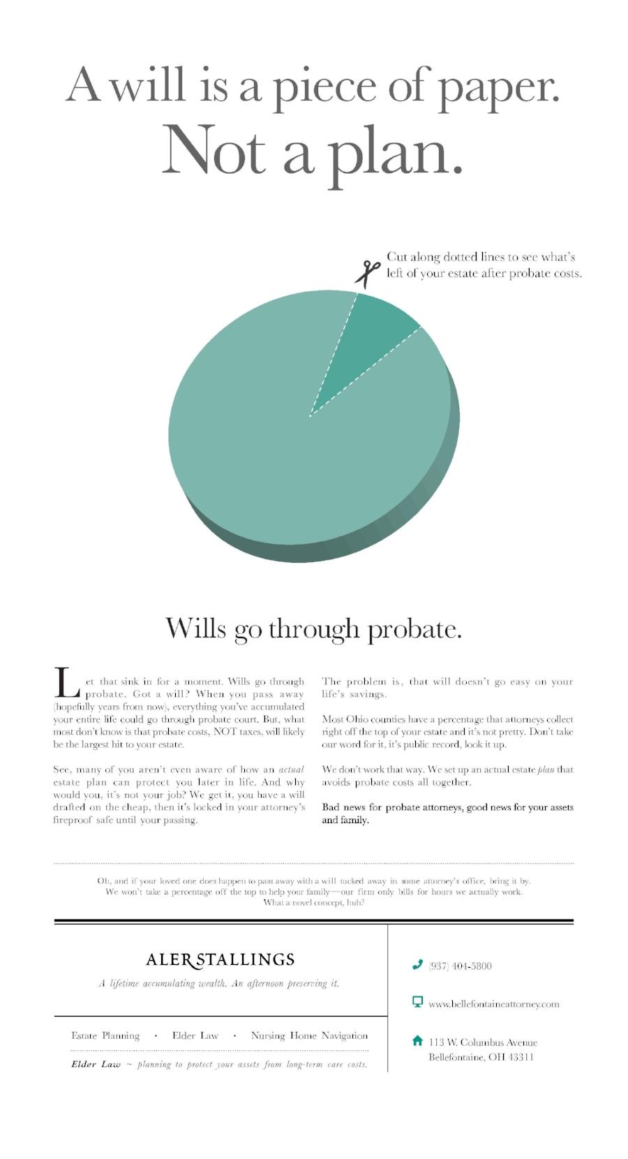 A Will is not a plan.jpg