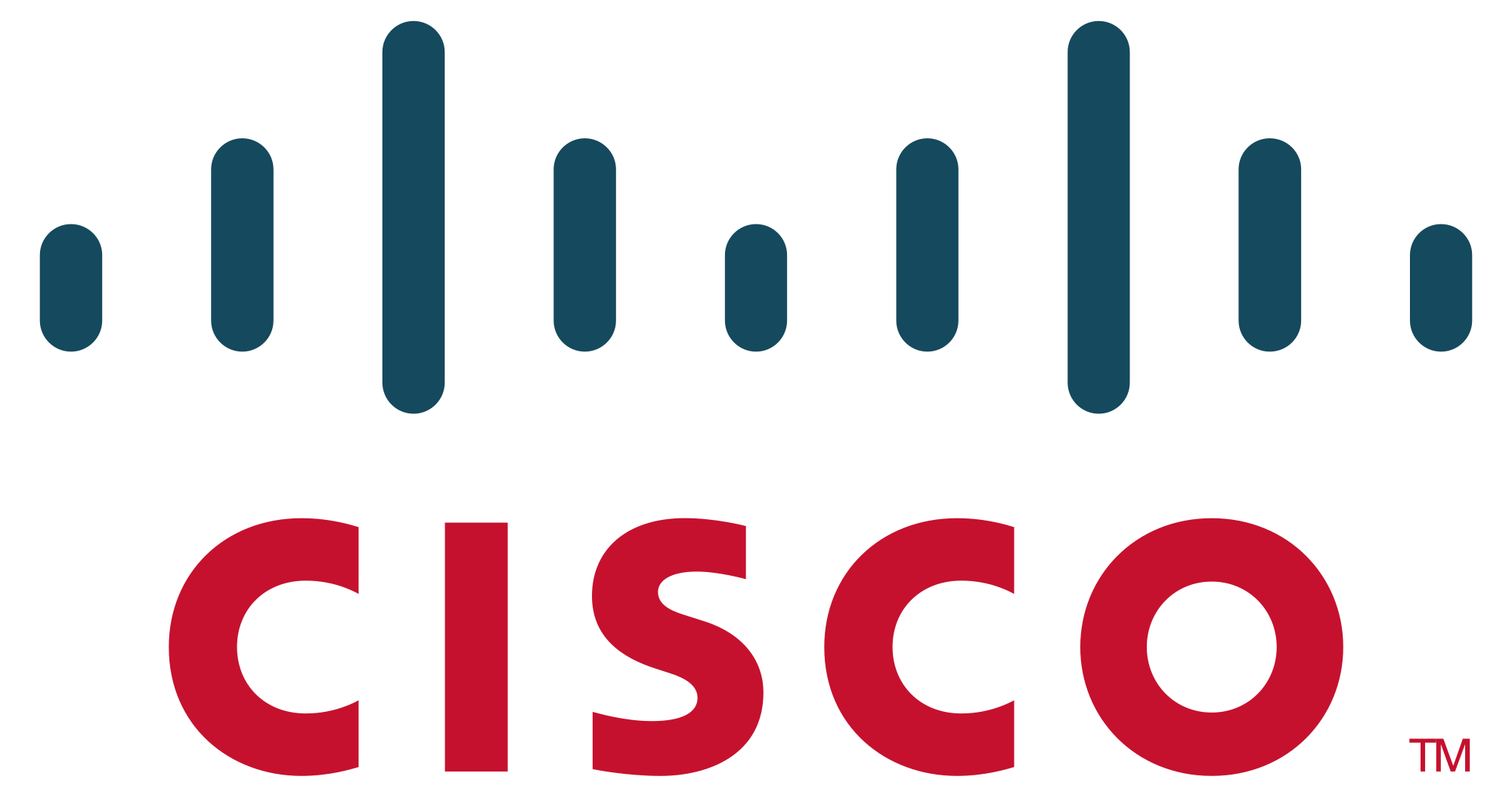 Cisco Firewalls, Routers, and Wireless