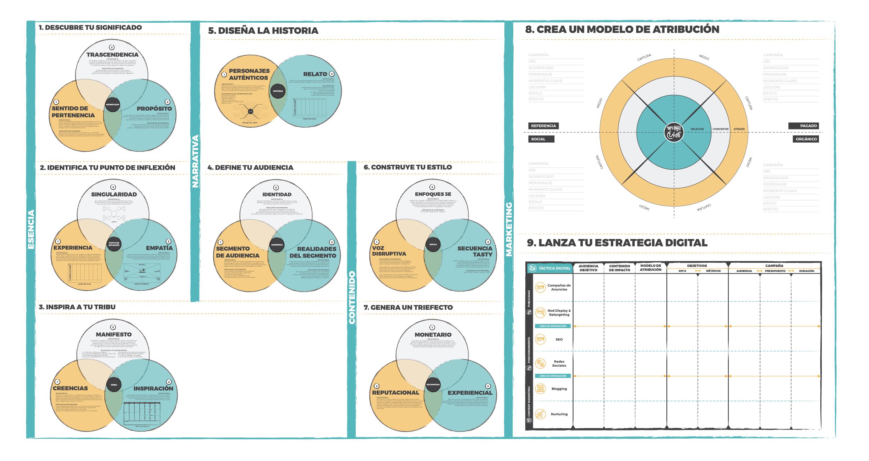 Hazlo con nuestro Framework de Storytelling -