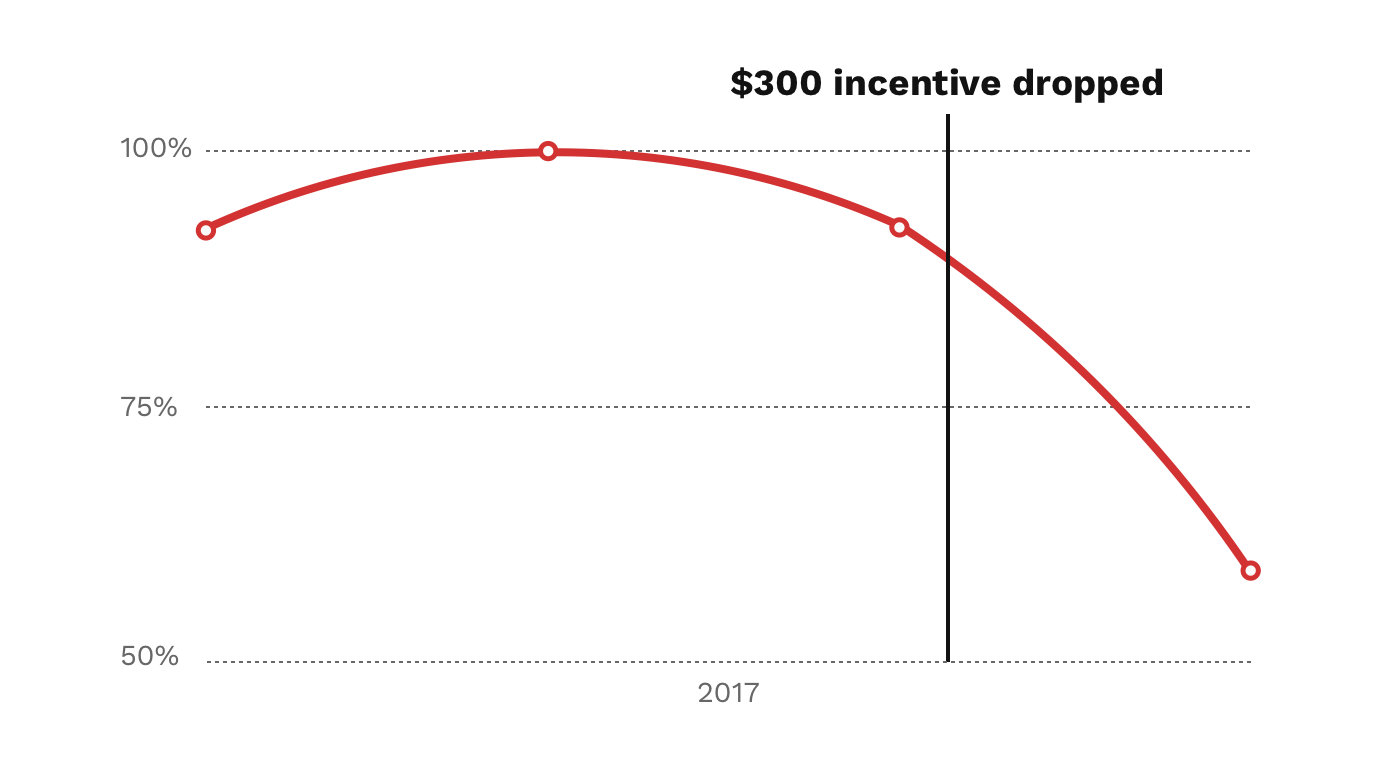 linegraph-01.png