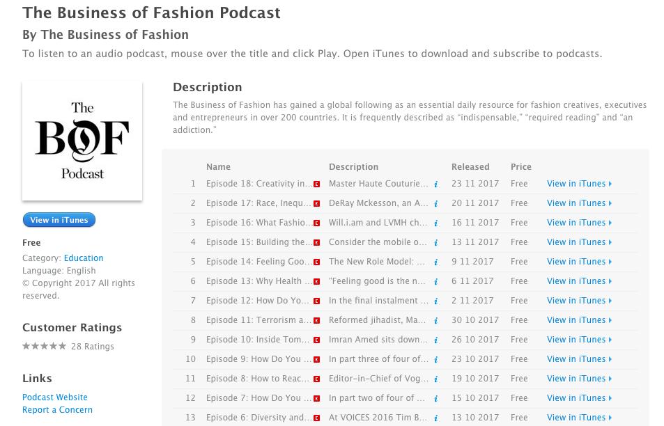 6 inspiring fashion podcasts