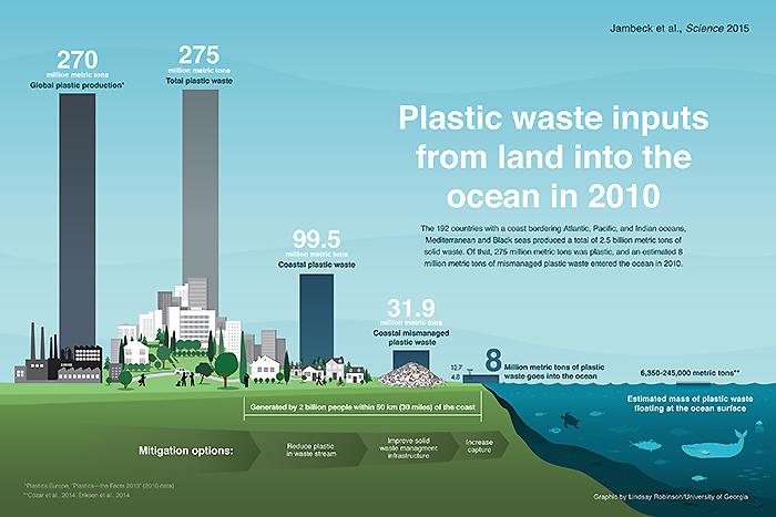 plastic-waste-in-oceans-data.jpg