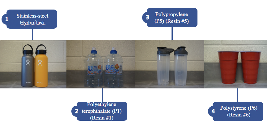 Common Uses of Each Plastic   Polyetnylene terehthalate (P1): soda and water bottle  Polypropylene (P5): paint cans, food containers/microwave wear, hangers, plant pots  Polystyrene (P6): Gerbler baby bottles, toys, picture frames