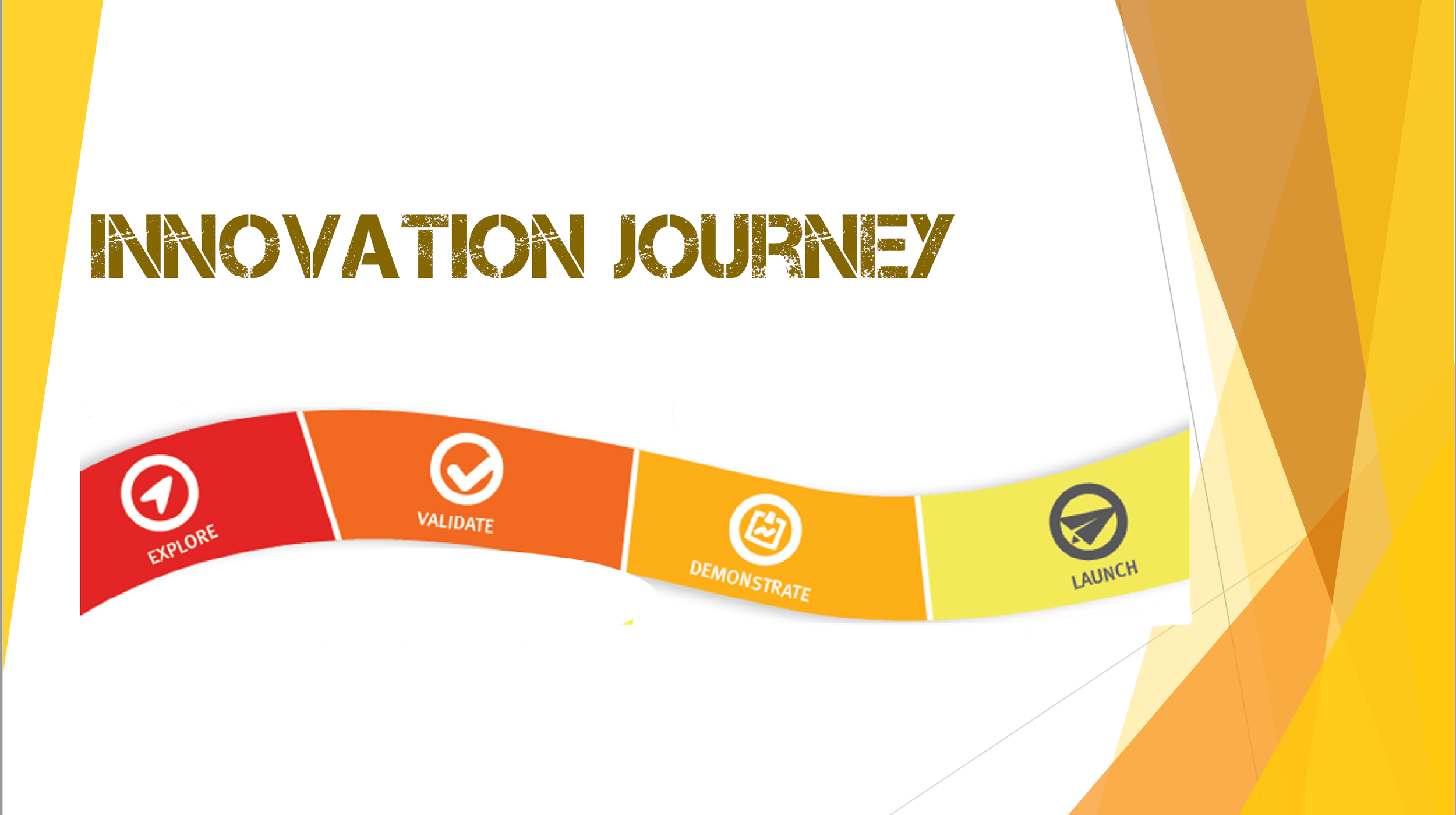 AusIndustry_Innovation_Journey.png