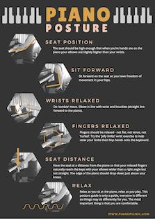 Piano Posture - blog upgrades.png