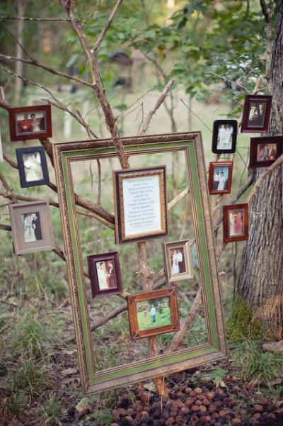 Frame-Display