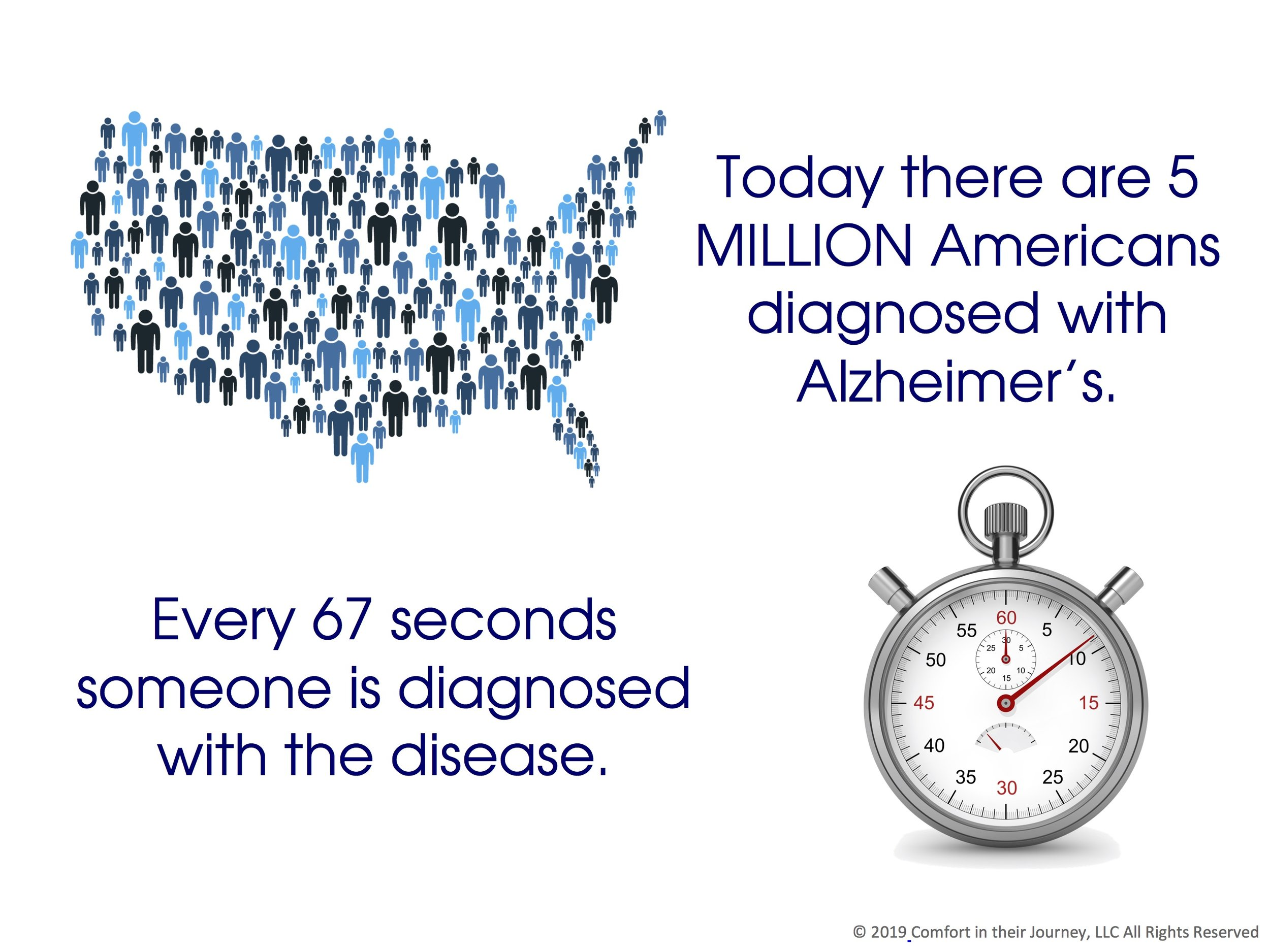 Alzheimer's From Fear to Possibility Alz 1.jpg