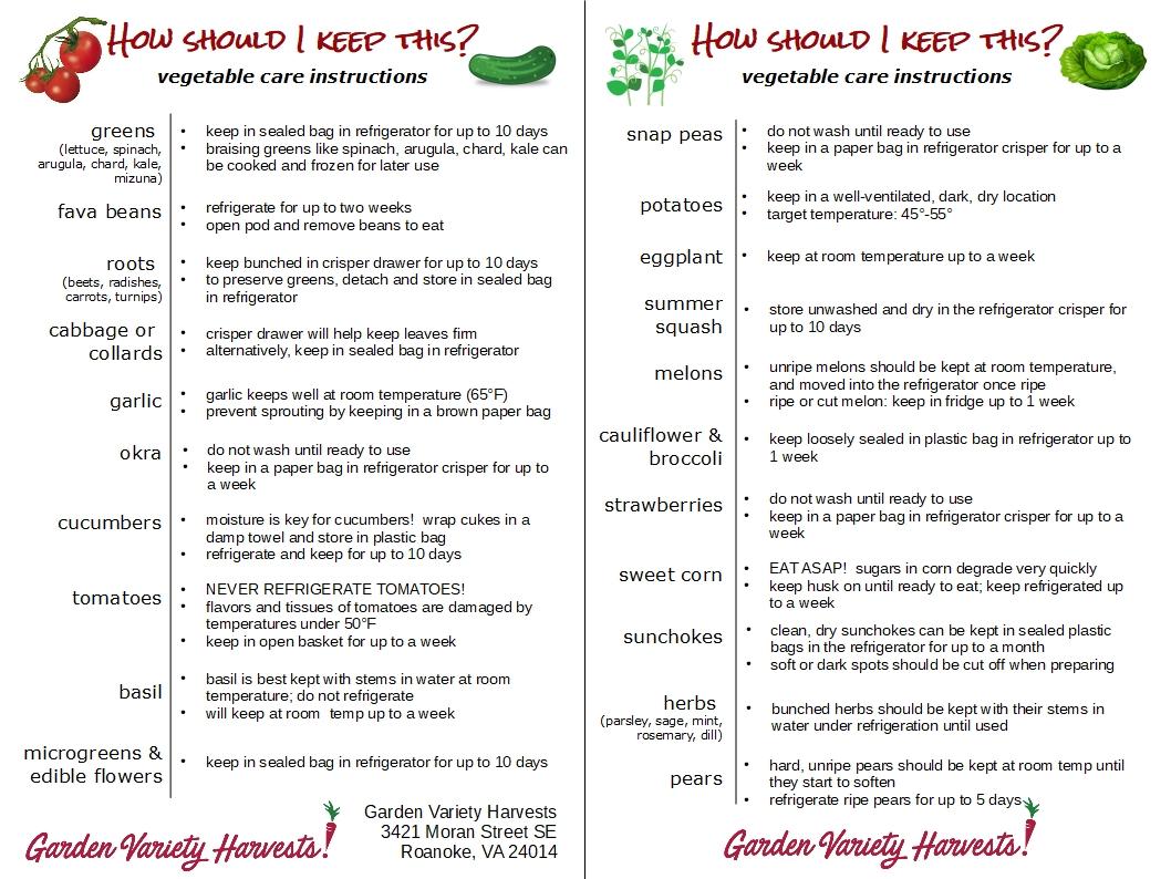 GVH veg keep instructions - download.jpg