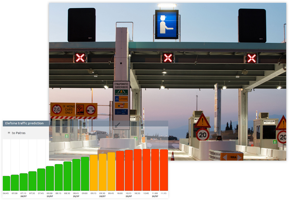 Toll Optimizer - Optimizes toll station throughput and operations through demand predictionsHow it is usedOperational controlStaffingPublic informationData streamsLoop sensors, ticketing, weather