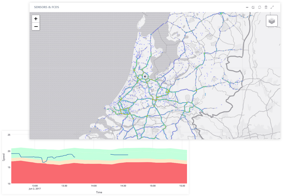 Traffic Forecaster - Predict traffic counts and speeds on road networksHow it is usedOperational and dynamic controlPlanning, e.g. construction, maintenance, staffing, etcPublic informationInfrastructure design and configurationData streamsLoop sensors, floating car data, transactions, traffic counts, video, weather
