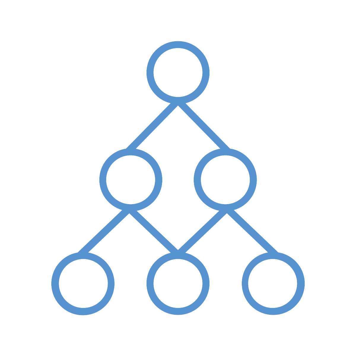 Provider Networks